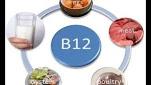 EVDE DOĞAL B12 VİTAMİNİ NASIL YAPILIR?